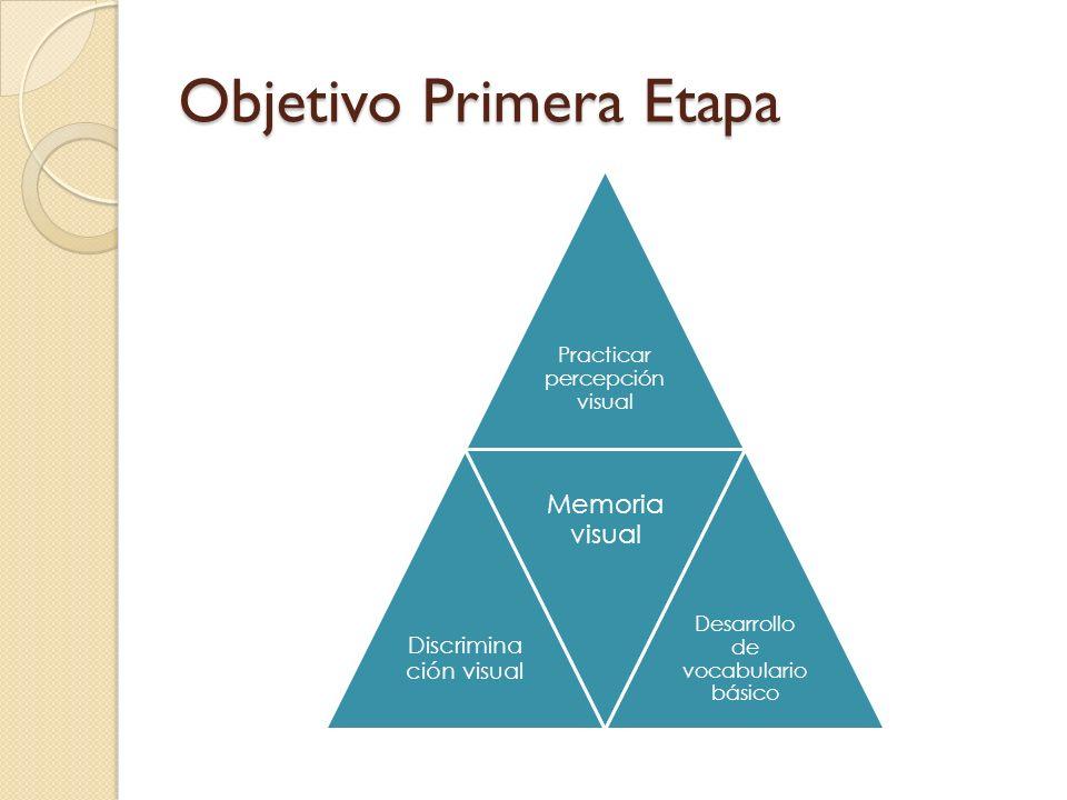 Objetivo Primera Etapa Practicar percepción visual Discrimina ción visual Memoria visual Desarrollo de vocabulario básico