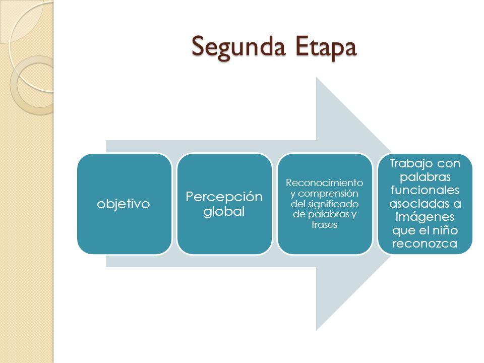 Segunda Etapa objetivo Percepción global Reconocimiento y comprensión del significado de palabras y frases Trabajo con palabras funcionales asociadas
