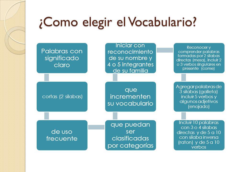 ¿Como elegir el Vocabulario? Palabras con significado claro cortas (2 silabas) de uso frecuente que puedan ser clasificadas por categorías que increme