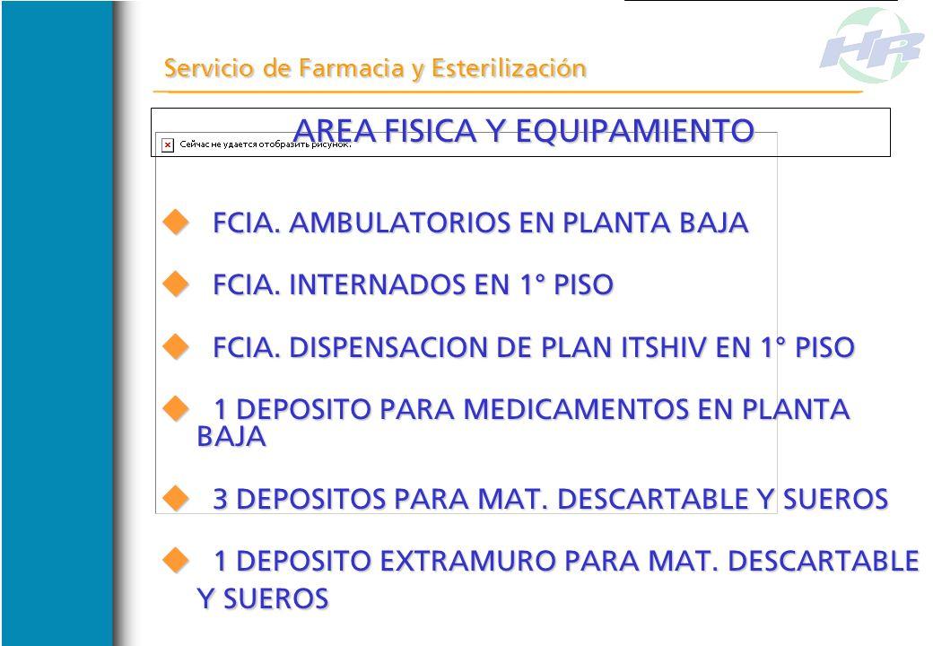 4 PROFESIONALES FARMACEUTICOS 4 PROFESIONALES FARMACEUTICOS 1 TECNICO EMPIRICO 1 TECNICO EMPIRICO 2 ADMINISTRATIVOS 2 ADMINISTRATIVOS 7 AUXILIARES EMP