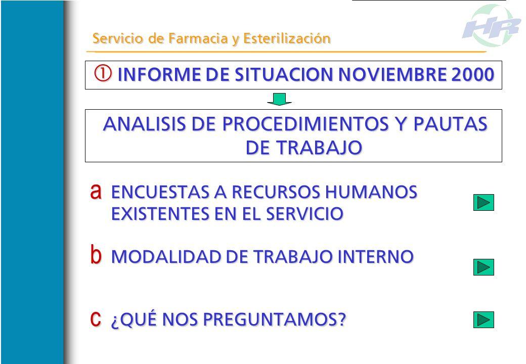 Servicio de Farmacia y Esterilización HORARIOS DE ATENCION FARMACIA AMBULATORIOS LUNES A VIERNES 9 A 20 HS. LUNES A VIERNES 9 A 20 HS. MARTES 12 A 15