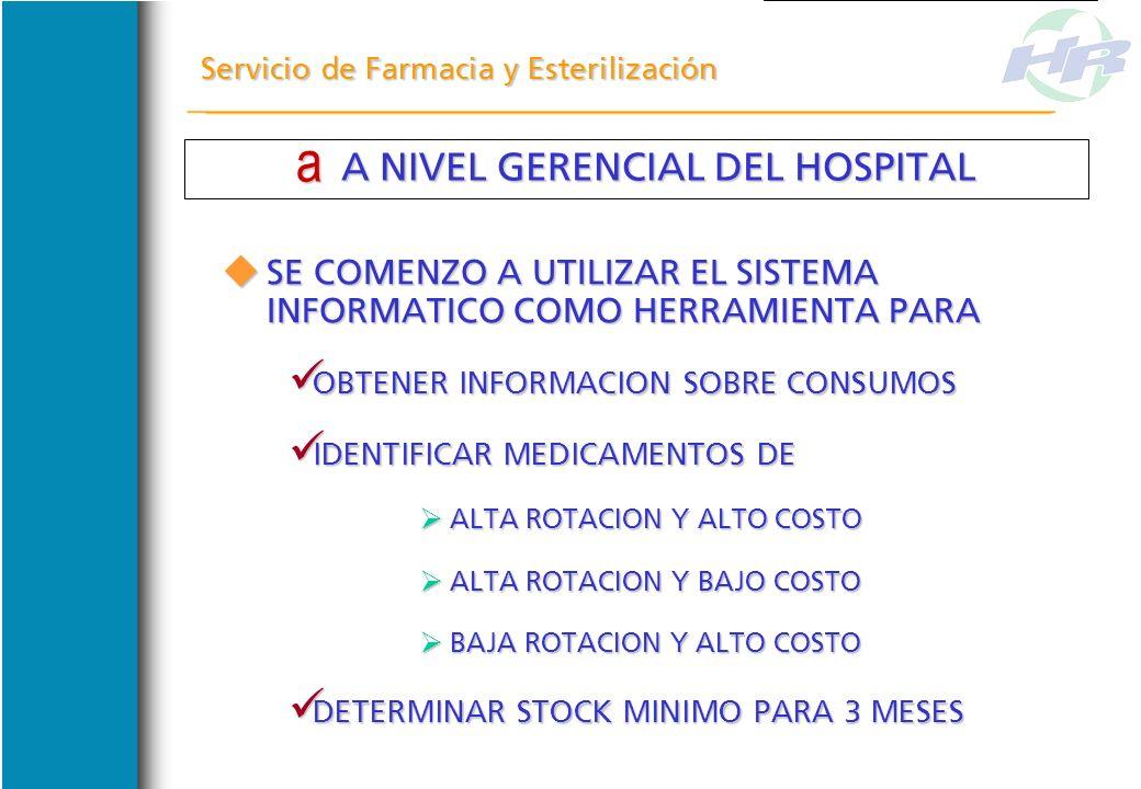 A NIVEL GERENCIAL DEL HOSPITAL A NIVEL GERENCIAL DEL HOSPITAL A NIVEL PROFESIONAL DEL HOSPITAL A NIVEL PROFESIONAL DEL HOSPITAL A NIVEL INTERNO DE LA
