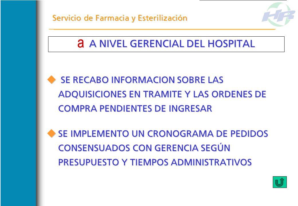 A NIVEL GERENCIAL DEL HOSPITAL A NIVEL GERENCIAL DEL HOSPITAL Servicio de Farmacia y Esterilización SE COMENZO A UTILIZAR EL SISTEMA INFORMATICO COMO