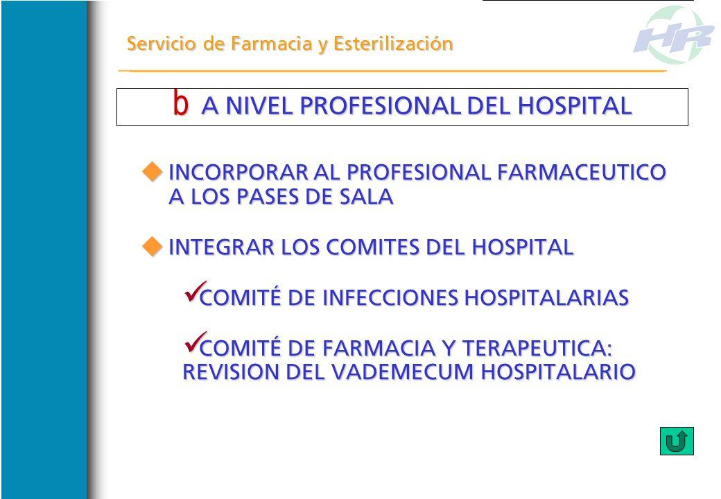 A NIVEL PROFESIONAL DEL HOSPITAL A NIVEL PROFESIONAL DEL HOSPITAL Servicio de Farmacia y Esterilización SE ADOPTO COMO MODALIDAD DE TRABAJO SE ADOPTO