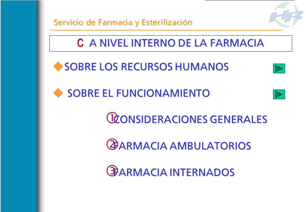 A NIVEL PROFESIONAL DEL HOSPITAL A NIVEL PROFESIONAL DEL HOSPITAL Servicio de Farmacia y Esterilización INCORPORAR AL PROFESIONAL FARMACEUTICO A LOS P