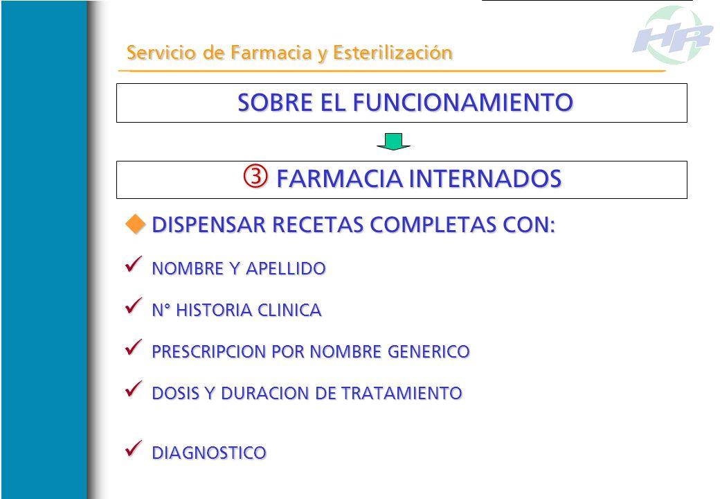 SOBRE EL FUNCIONAMIENTO SOBRE EL FUNCIONAMIENTO Servicio de Farmacia y Esterilización FARMACIA AMBULATORIOS FARMACIA AMBULATORIOS INTERRELACION CON PS