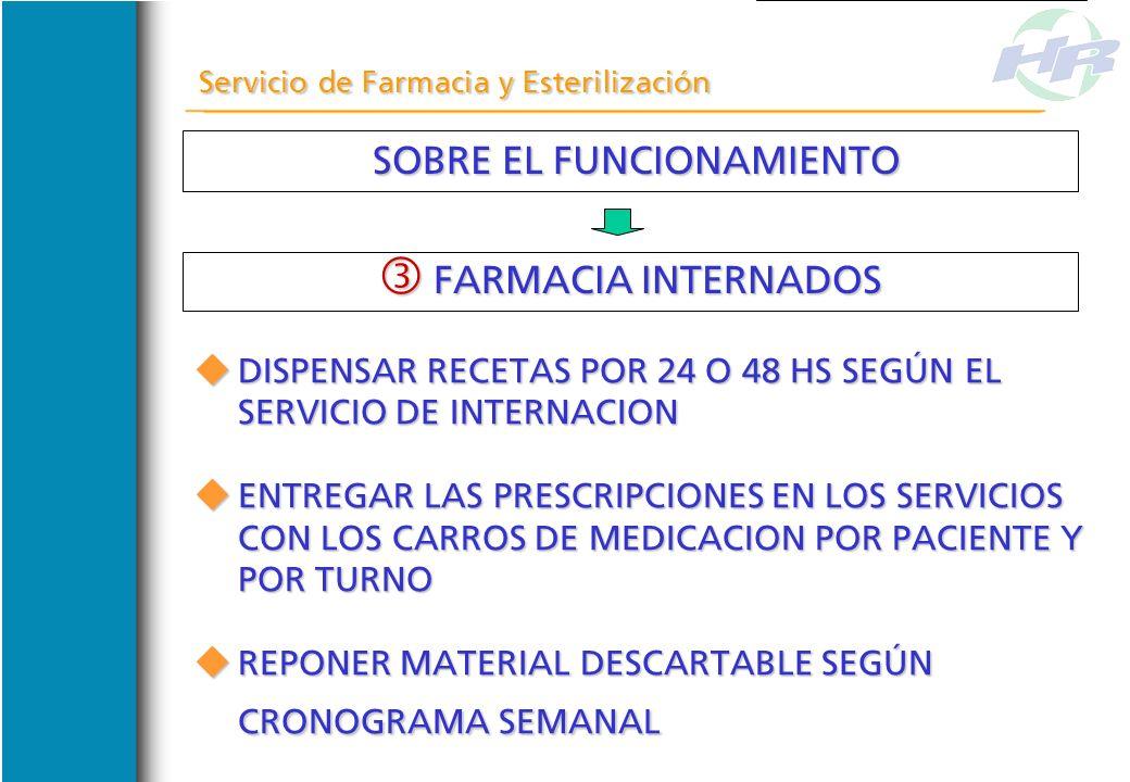 SOBRE EL FUNCIONAMIENTO SOBRE EL FUNCIONAMIENTO Servicio de Farmacia y Esterilización FARMACIA INTERNADOS FARMACIA INTERNADOS DISPENSAR RECETAS COMPLE