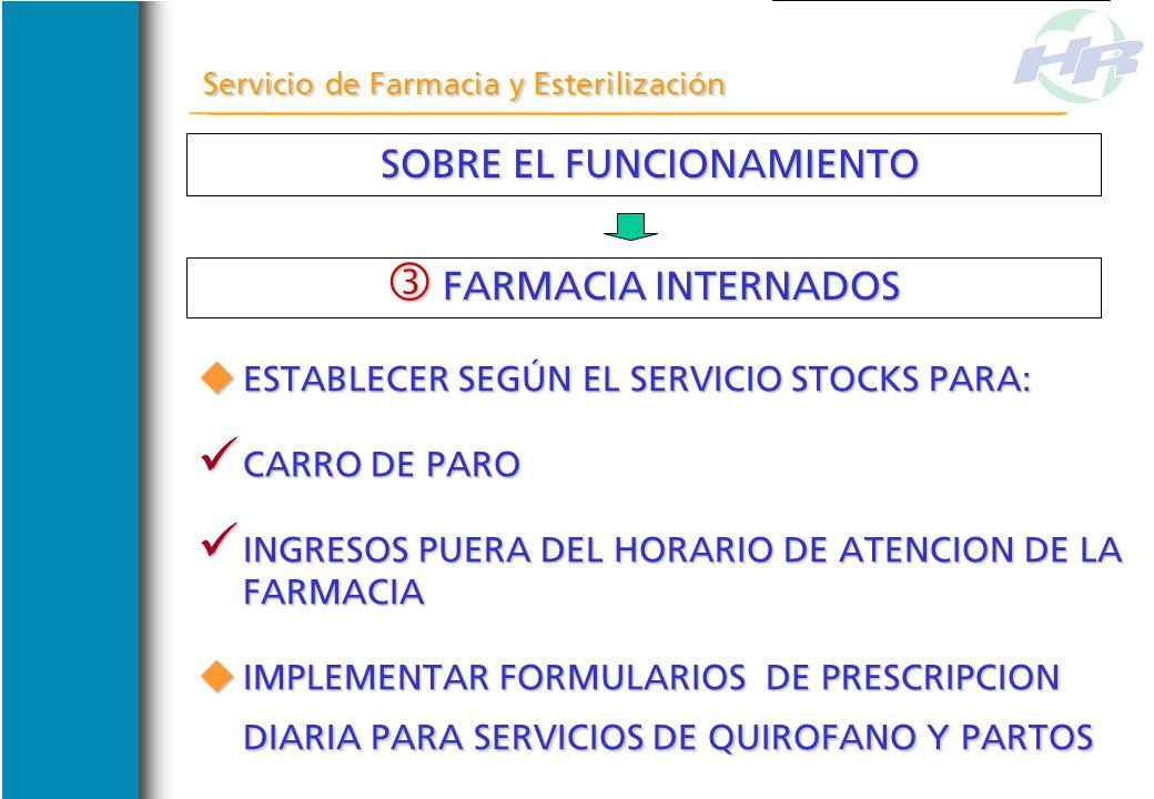 SOBRE EL FUNCIONAMIENTO SOBRE EL FUNCIONAMIENTO Servicio de Farmacia y Esterilización FARMACIA INTERNADOS FARMACIA INTERNADOS DISPENSAR RECETAS POR 24
