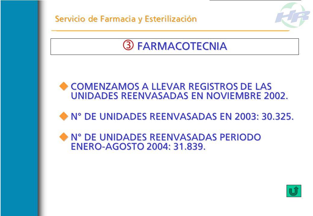 Servicio de Farmacia y Esterilización INFORMACION Y FORMACION INFORMACION Y FORMACION PUBLICACION DE GUIA FARMACOTERAPEUTICA PUBLICACION DE GUIA FARMA