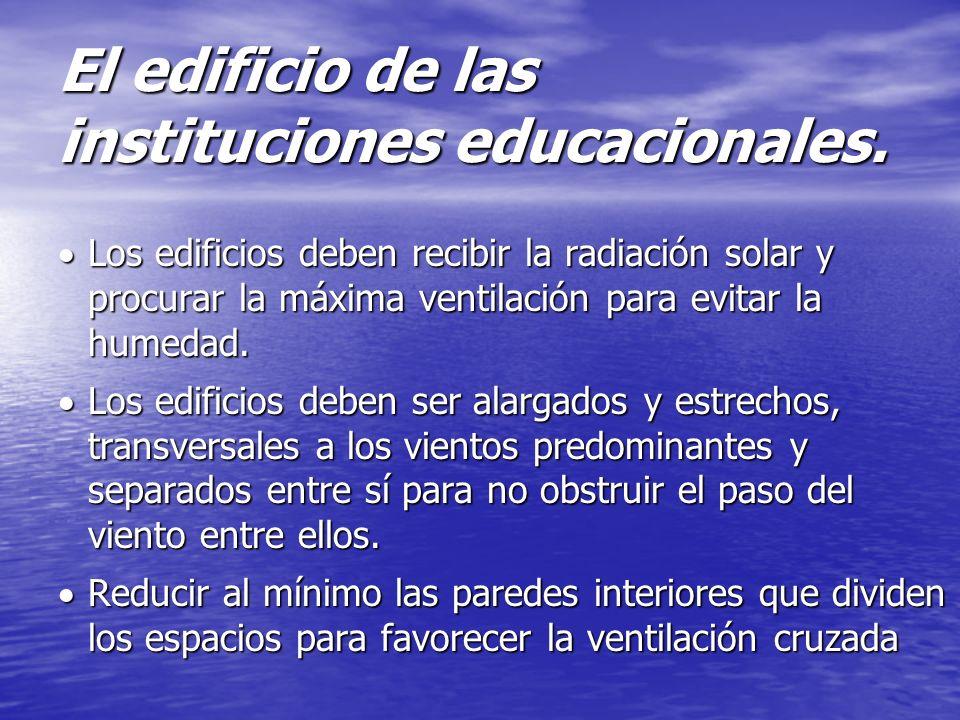El edificio de las instituciones educacionales Microlocalización ( cont..) En la zona rural también se construirá en el lugar más cercano a las vivien