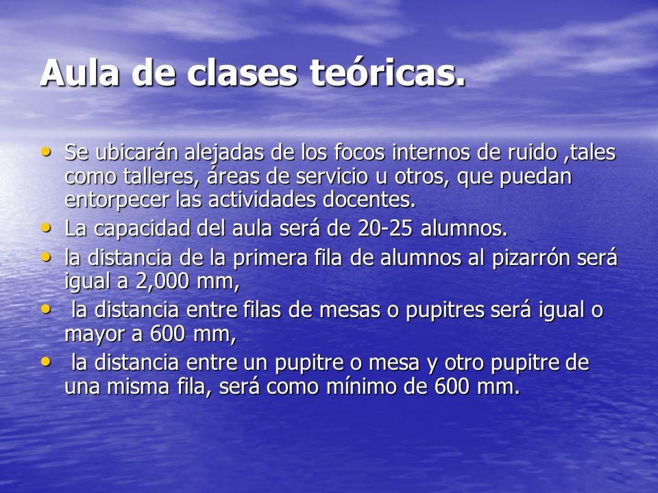 Aula de clases teóricas El aula estará orientada hacia el noroeste. El aula estará orientada hacia el noroeste. Las ventanas de iluminación quedarán e