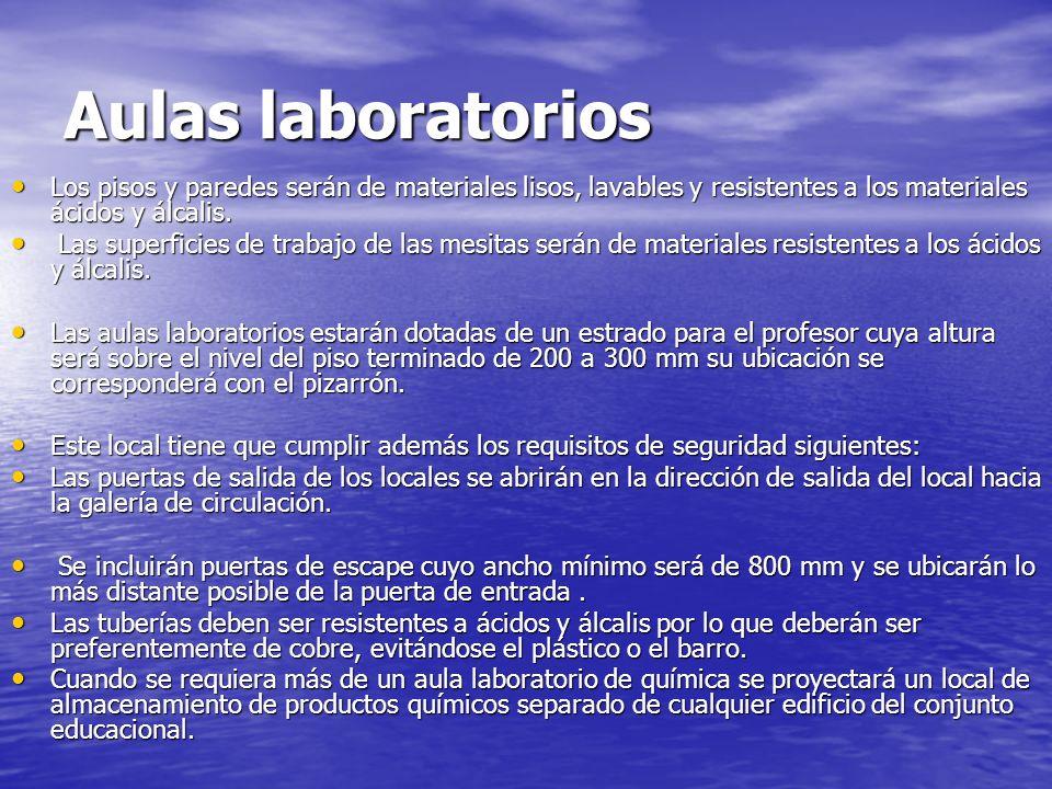 Aulas laboratorios Se deben ubicar en lugares separados de focos de ruidos como talleres, áreas de servicios u otros. Se deben ubicar en lugares separ