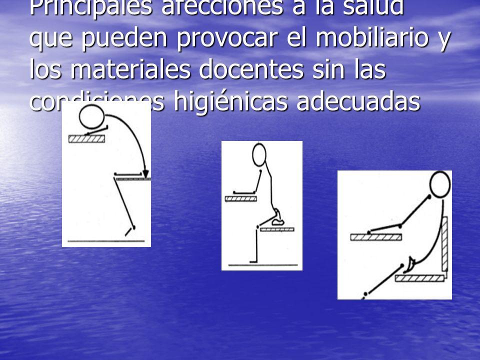 Pizarrón Requerimientos higiénicos Debe ofrecer el máximo de contraste entre el fondo y la línea dibujada, el símbolo trazado. En otras palabras la su