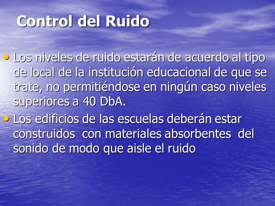 Control de la contaminación del aire Sólo la autoridad sanitaria facultada puede autorizar la edificación de escuelas en zonas industriales, ya que de