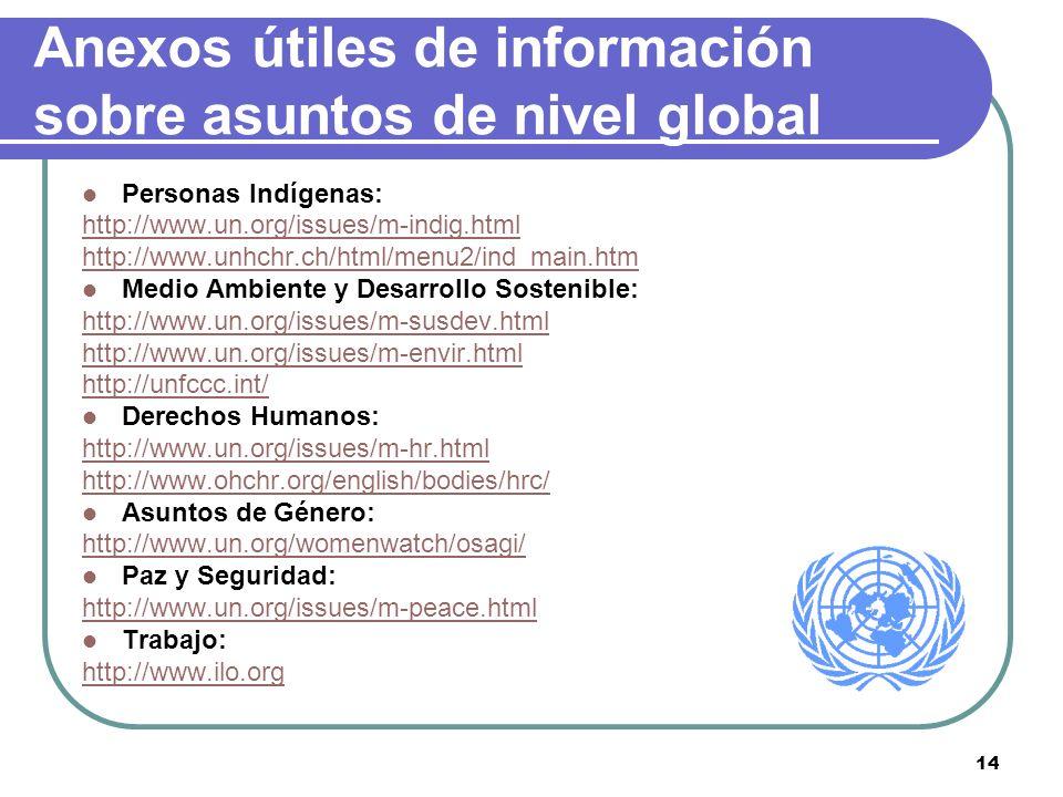 14 Anexos útiles de información sobre asuntos de nivel global Personas Indígenas: http://www.un.org/issues/m-indig.html http://www.unhchr.ch/html/menu2/ind_main.htm Medio Ambiente y Desarrollo Sostenible: http://www.un.org/issues/m-susdev.html http://www.un.org/issues/m-envir.html http://unfccc.int/ Derechos Humanos: http://www.un.org/issues/m-hr.html http://www.ohchr.org/english/bodies/hrc/ Asuntos de Género: http://www.un.org/womenwatch/osagi/ Paz y Seguridad: http://www.un.org/issues/m-peace.html Trabajo: http://www.ilo.org