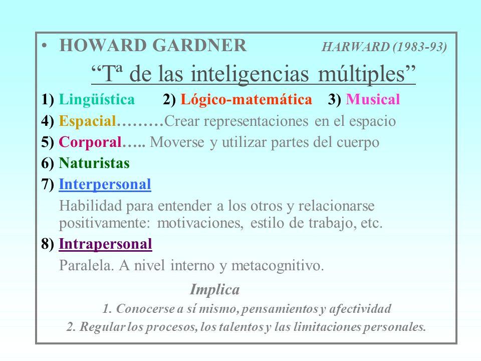 HOWARD GARDNER HARWARD (1983-93) Tª de las inteligencias múltiples 1) Lingüística 2) Lógico-matemática 3) Musical 4) Espacial………Crear representaciones en el espacio 5) Corporal…..