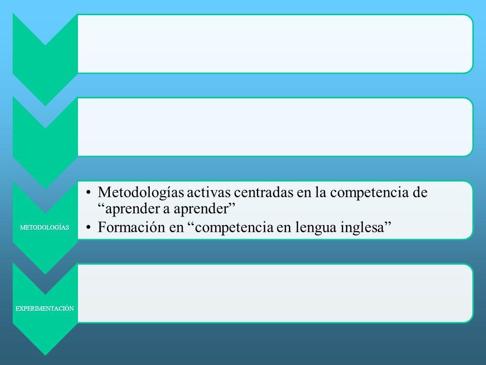 METODOLOGÍAS Metodologías activas centradas en la competencia de aprender a aprender Formación en competencia en lengua inglesa EXPERIMENTACIÓN