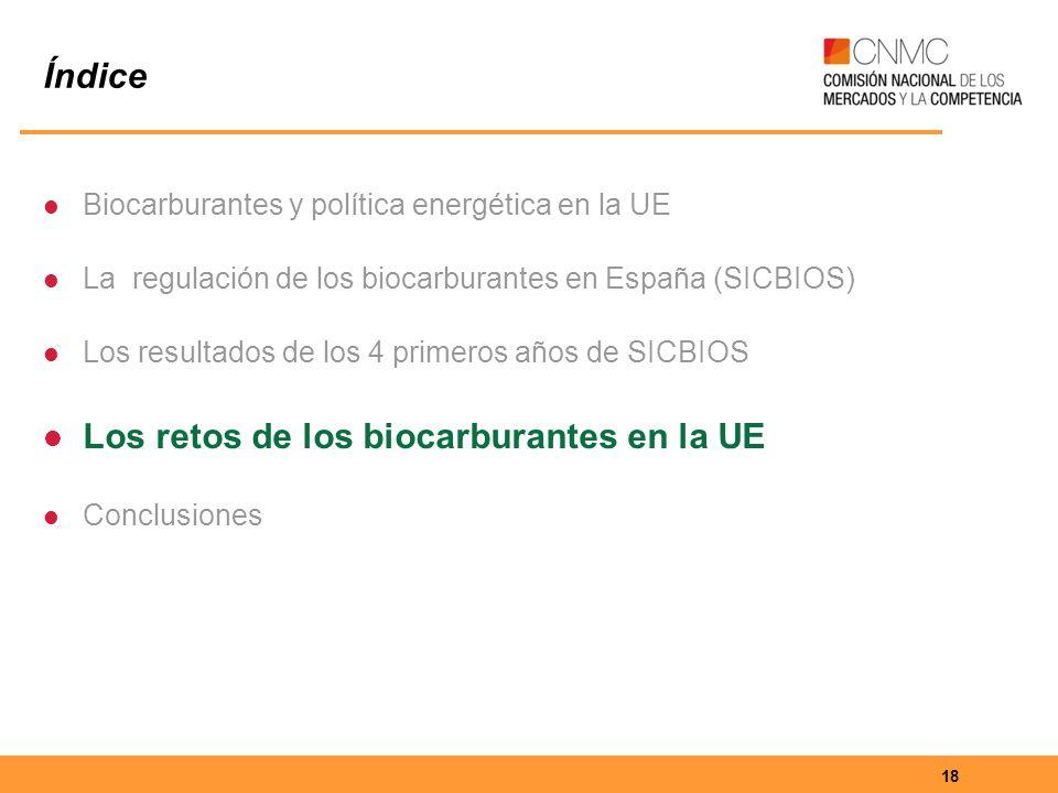 18 Índice Biocarburantes y política energética en la UE La regulación de los biocarburantes en España (SICBIOS) Los resultados de los 4 primeros años de SICBIOS Los retos de los biocarburantes en la UE Conclusiones