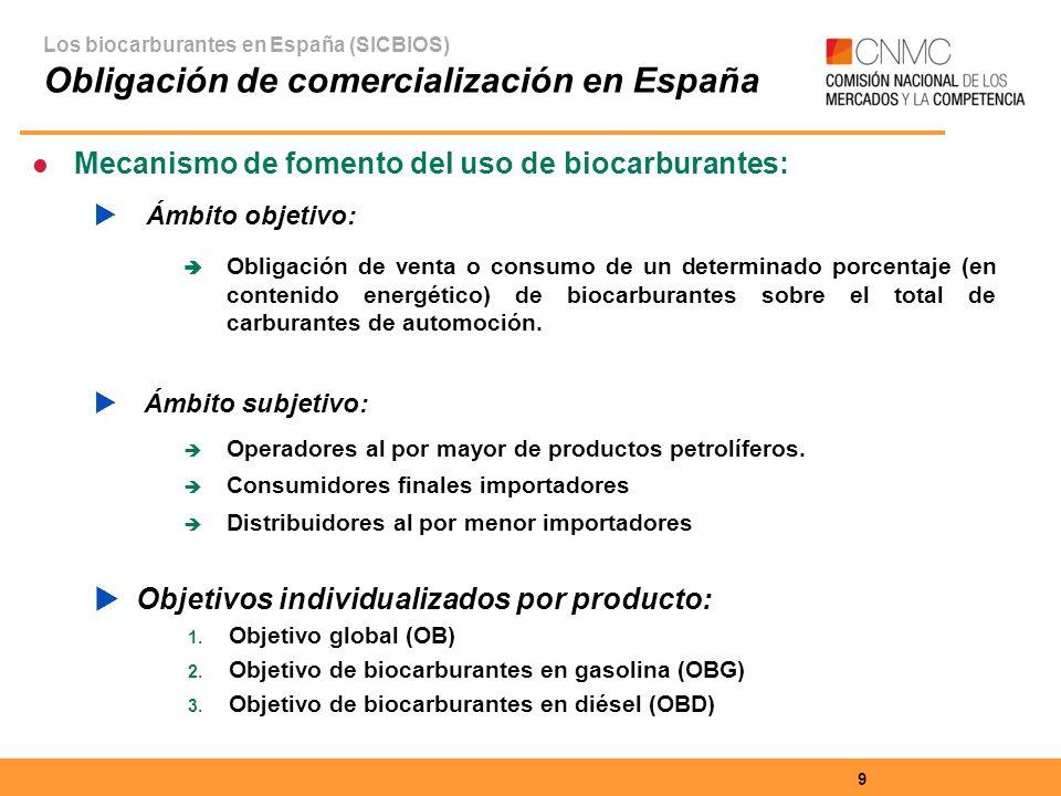 Los biocarburantes en España (SICBIOS) Objetivos obligatorios (contenido energético) 10 Objetivos muy ambiciosos hasta 2012 Importante disminución para el ejercicio 2013 y siguientes