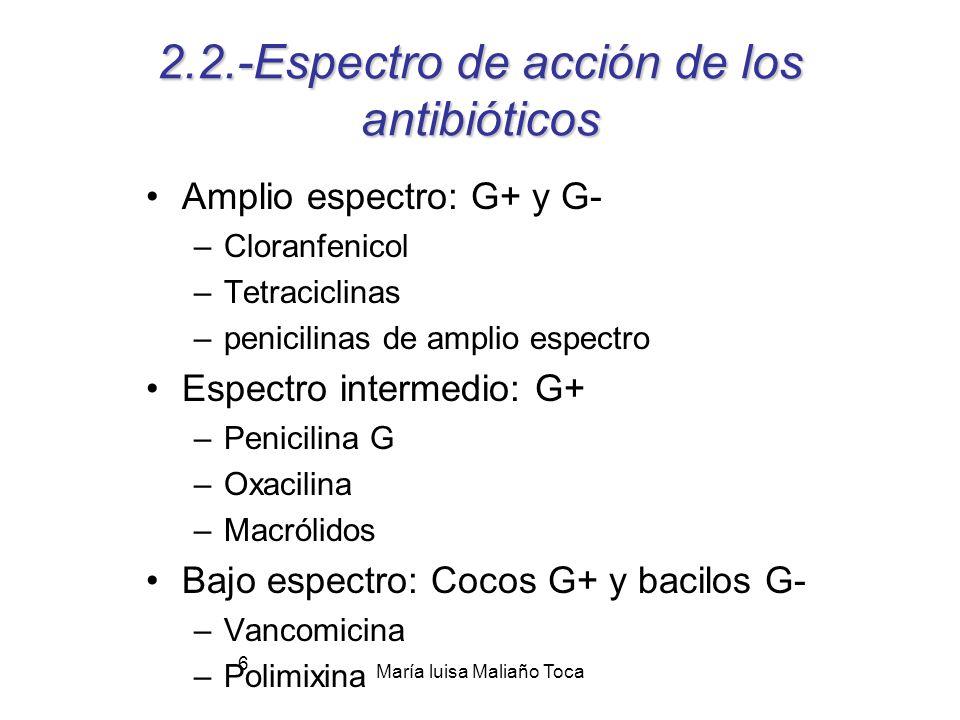 María luisa Maliaño Toca 6 2.2.-Espectro de acción de los antibióticos Amplio espectro: G+ y G- –Cloranfenicol –Tetraciclinas –penicilinas de amplio espectro Espectro intermedio: G+ –Penicilina G –Oxacilina –Macrólidos Bajo espectro: Cocos G+ y bacilos G- –Vancomicina –Polimixina