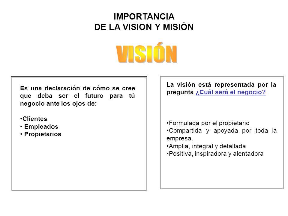 Es una declaración de cómo se cree que deba ser el futuro para tú negocio ante los ojos de: Clientes Empleados Propietarios La visión está representada por la pregunta ¿Cuál será el negocio.