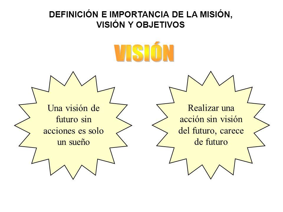 DEFINICIÓN E IMPORTANCIA DE LA MISIÓN, VISIÓN Y OBJETIVOS Una visión de futuro sin acciones es solo un sueño Realizar una acción sin visión del futuro, carece de futuro