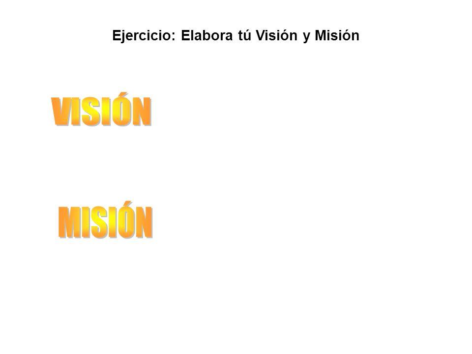 Ejercicio: Elabora tú Visión y Misión