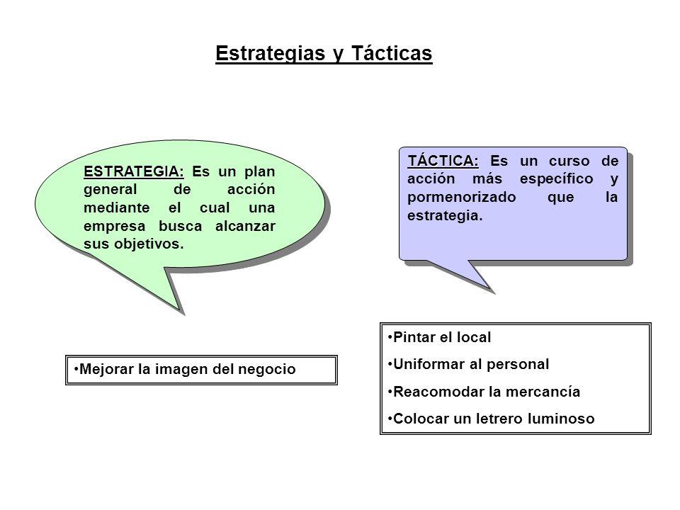 Estrategias y Tácticas ESTRATEGIA: ESTRATEGIA: Es un plan general de acción mediante el cual una empresa busca alcanzar sus objetivos.