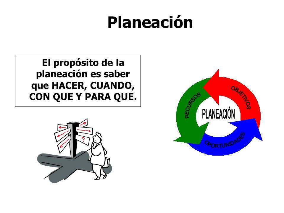 El propósito de la planeación es saber que HACER, CUANDO, CON QUE Y PARA QUE. Planeación