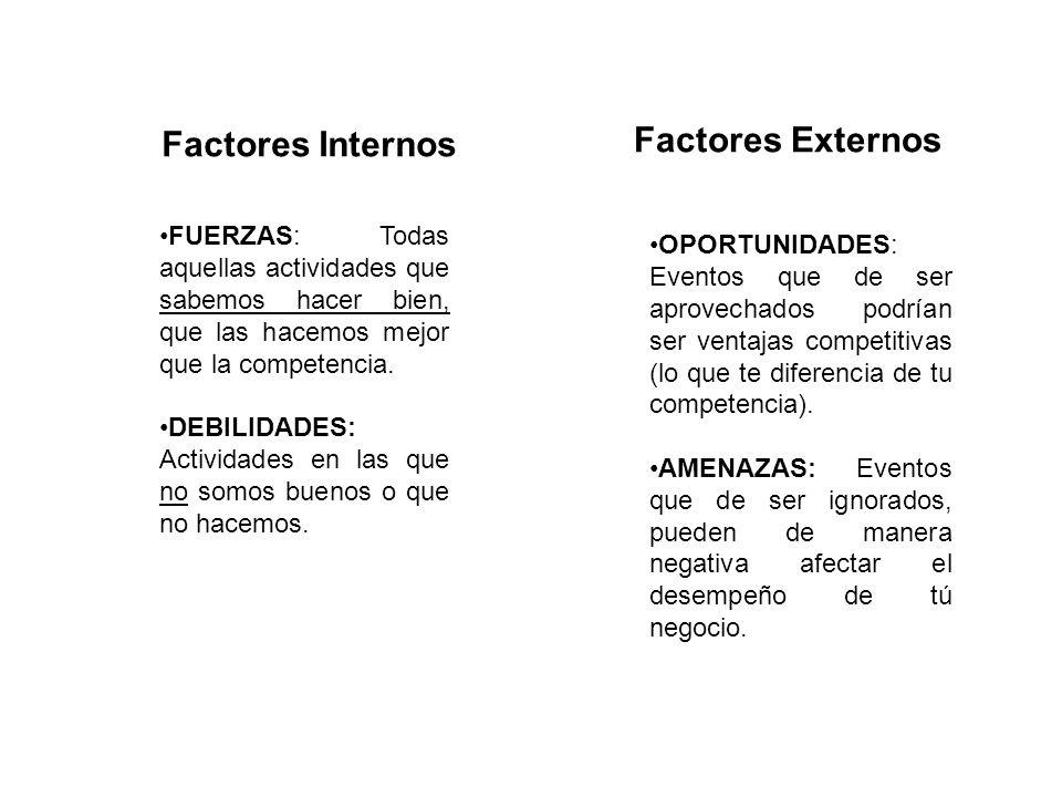 FUERZAS: Todas aquellas actividades que sabemos hacer bien, que las hacemos mejor que la competencia.