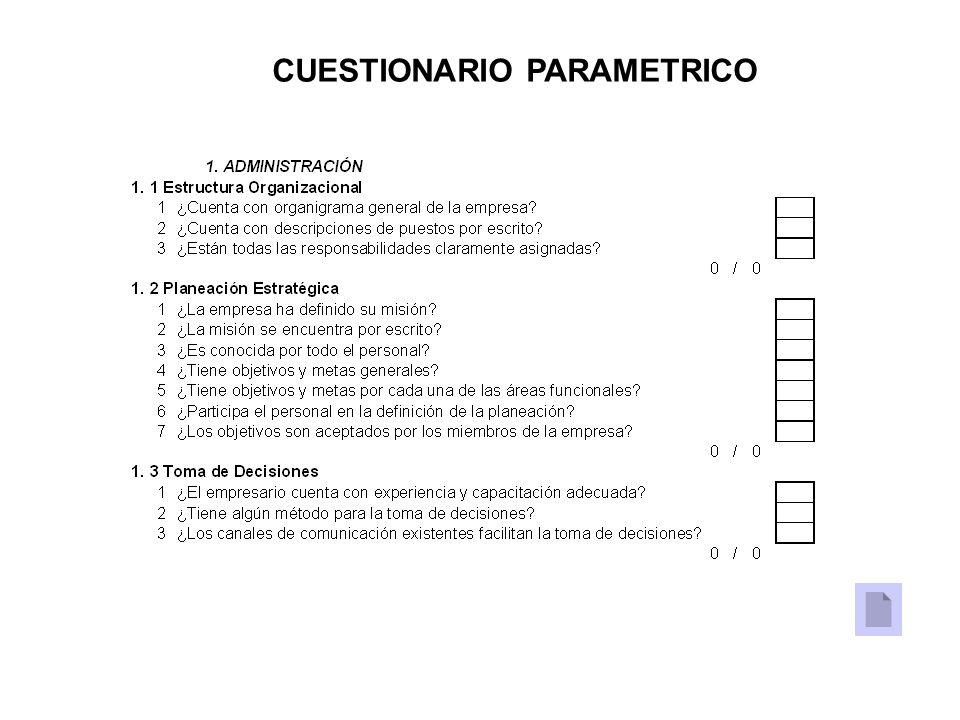 CUESTIONARIO PARAMETRICO