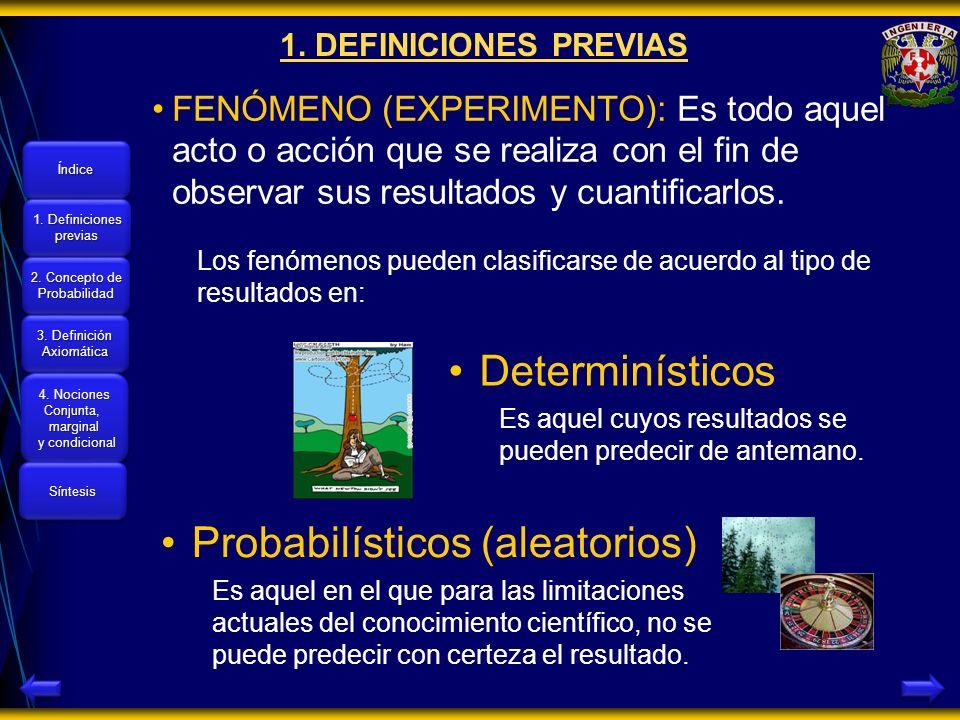 Índice 1.Definiciones 1. Definiciones previas 1. Definiciones 1.
