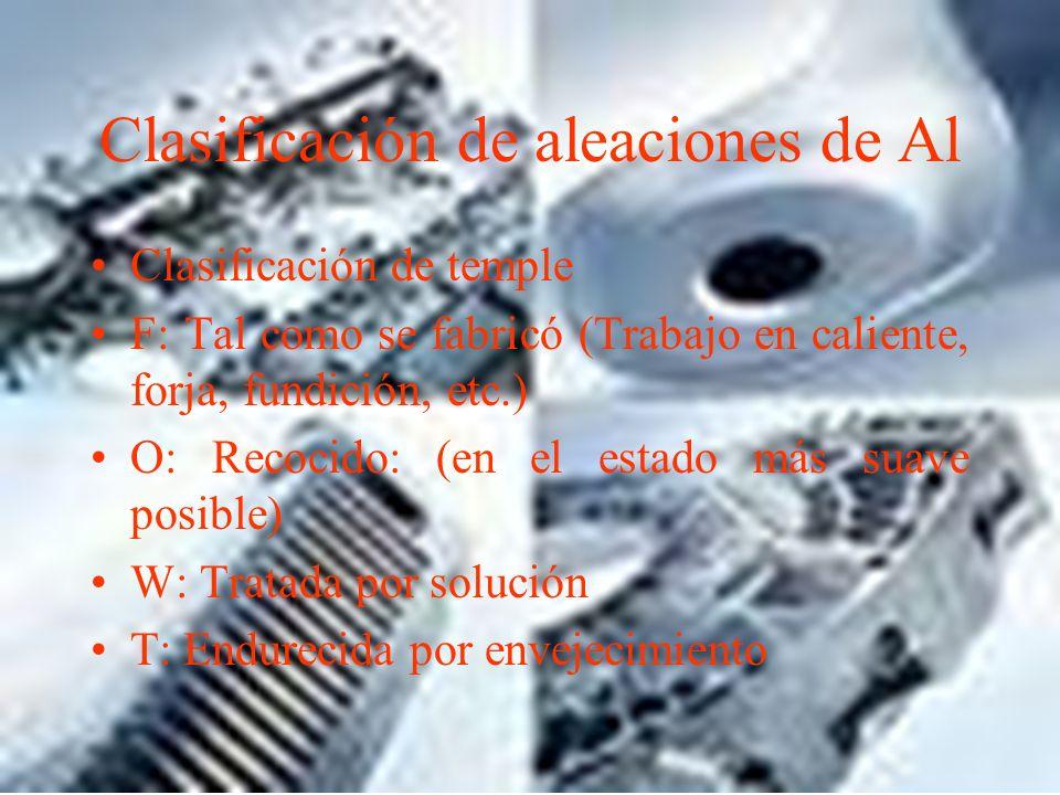 Clasificación de aleaciones de Al Aleaciones para fundición (ejemplos) –1xx: aluminio comercialmente puro (>99% de pureza) –2xx: Al-Cu y Al-Cu-Li –3xx