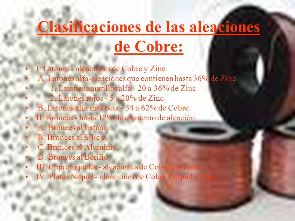 ALEACIONES DE CU. Se produce normalmente mediante un proceso de pirometalúrgico. A partir del cobre blister se purifica. Otro método de extracción es