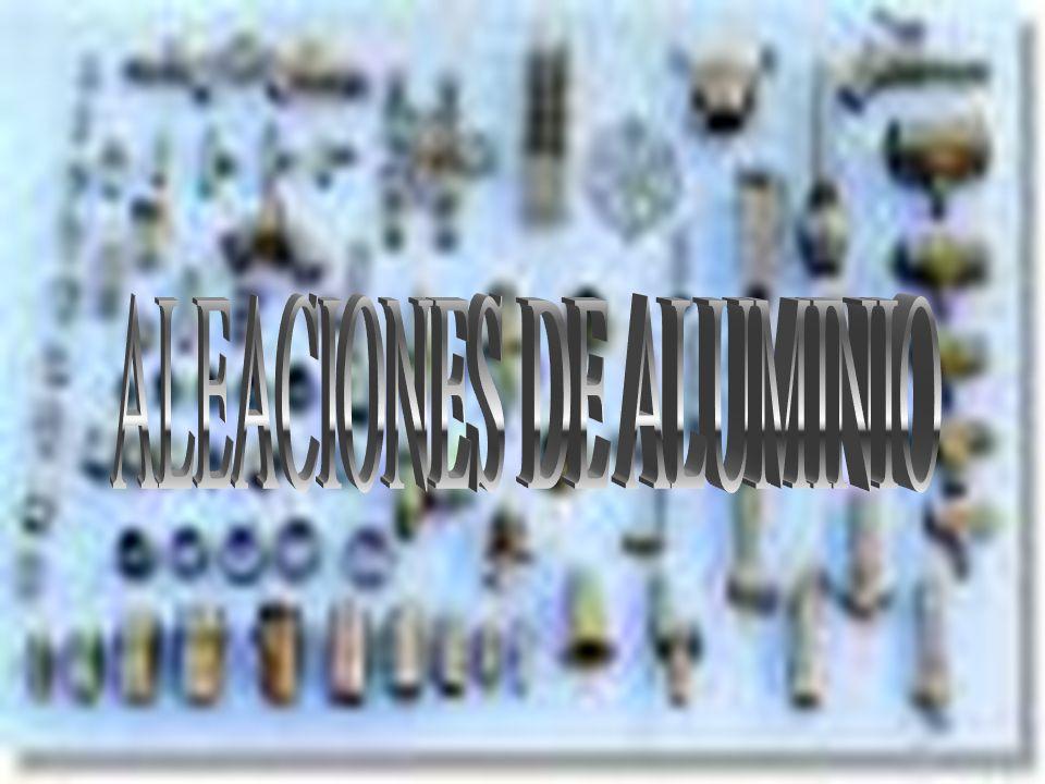 Manufactura moderna Los métodos modernos de manufactura también ayudan a incrementar la resistencia de las aleaciones de Al.