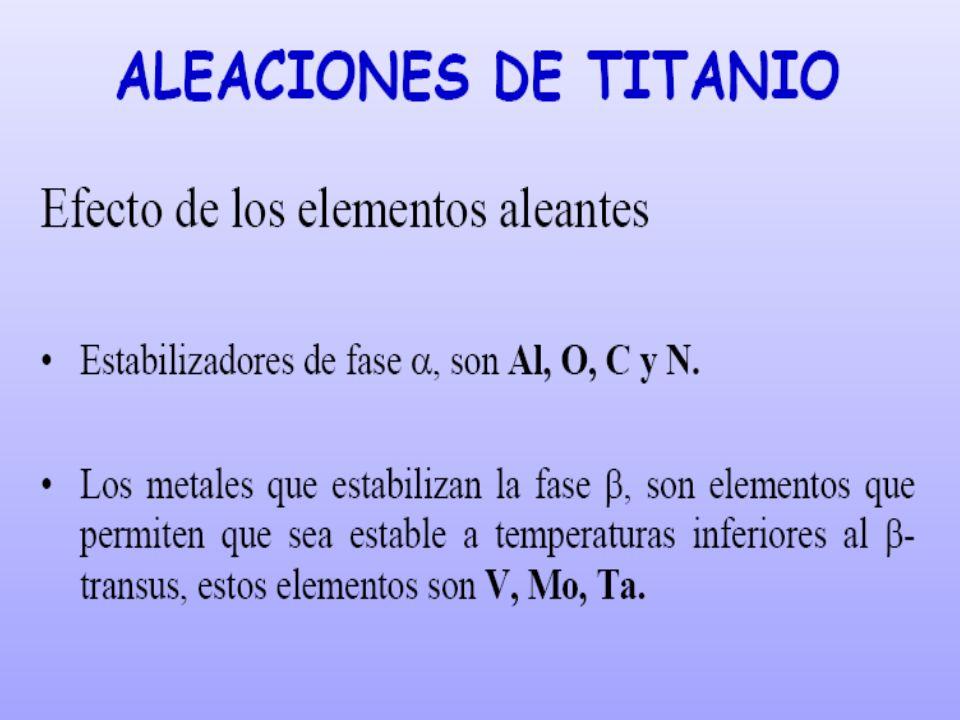 ALEACIONES DE TITANIO El titanio puro se utiliza en intercambiadores de calor, tuberías, reactores, bombas y válvulas para las industrias químicas y p