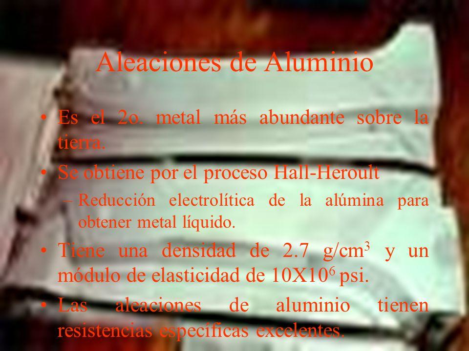 Aleaciones de Aluminio Es el 2o.metal más abundante sobre la tierra.