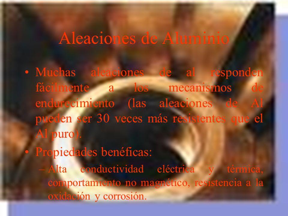 Aleaciones de Aluminio Muchas aleaciones de al responden fácilmente a los mecanismos de endurecimiento (las aleaciones de Al pueden ser 30 veces más resistentes que el Al puro).