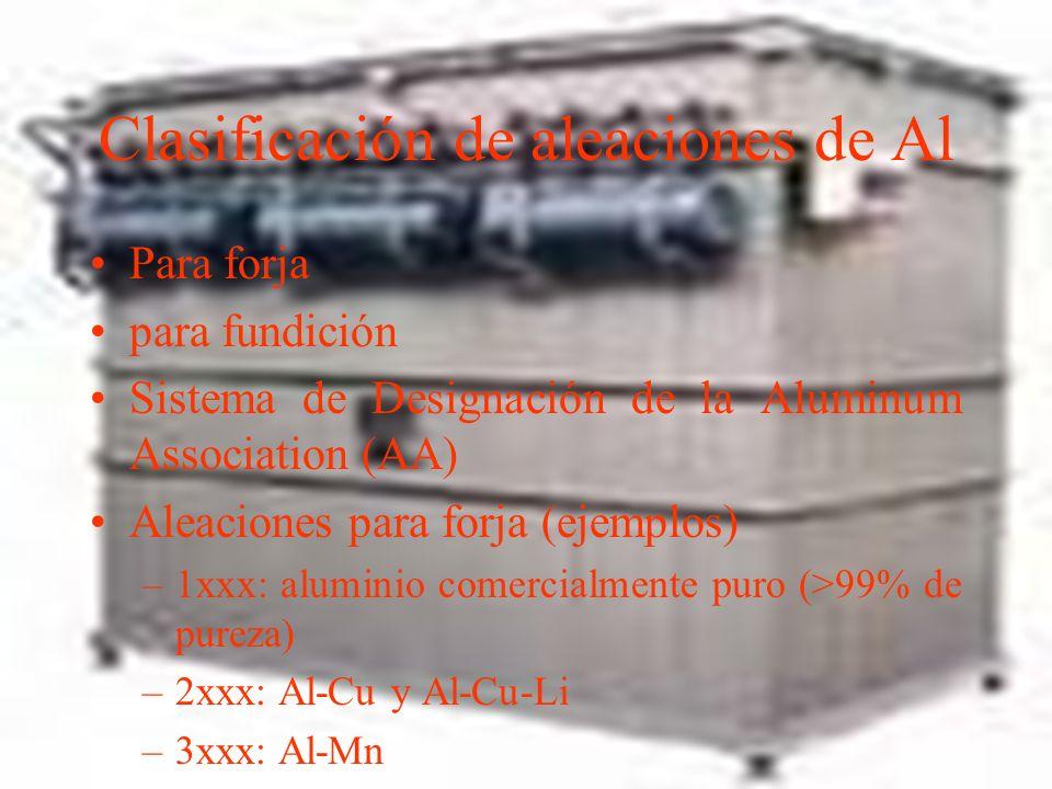 Clasificación de aleaciones de Al Para forja para fundición Sistema de Designación de la Aluminum Association (AA) Aleaciones para forja (ejemplos) –1xxx: aluminio comercialmente puro (>99% de pureza) –2xxx: Al-Cu y Al-Cu-Li –3xxx: Al-Mn