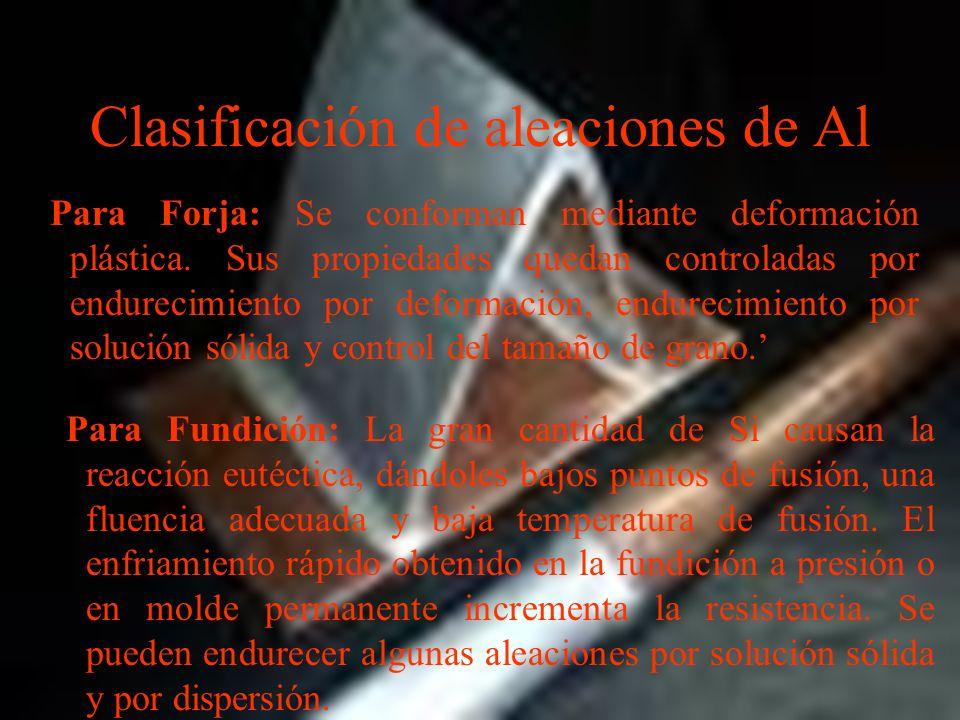 Clasificación de aleaciones de Al Para forja para fundición Sistema de Designación de la Aluminum Association (AA) Aleaciones para forja (ejemplos) –1