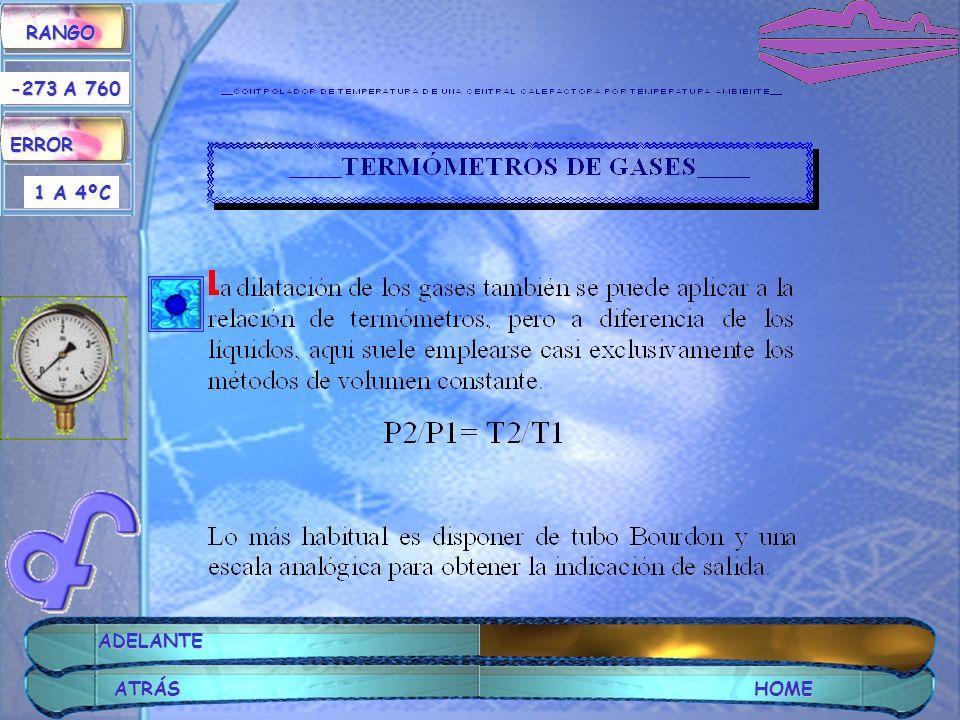 ATRÁSHOME ADELANTE RANGO ERROR -273 A 760 1 A 4ºC