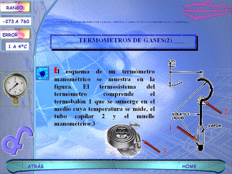 ATRÁSHOME 2 1 3 RANGO ERROR -273 A 760 1 A 4ºC