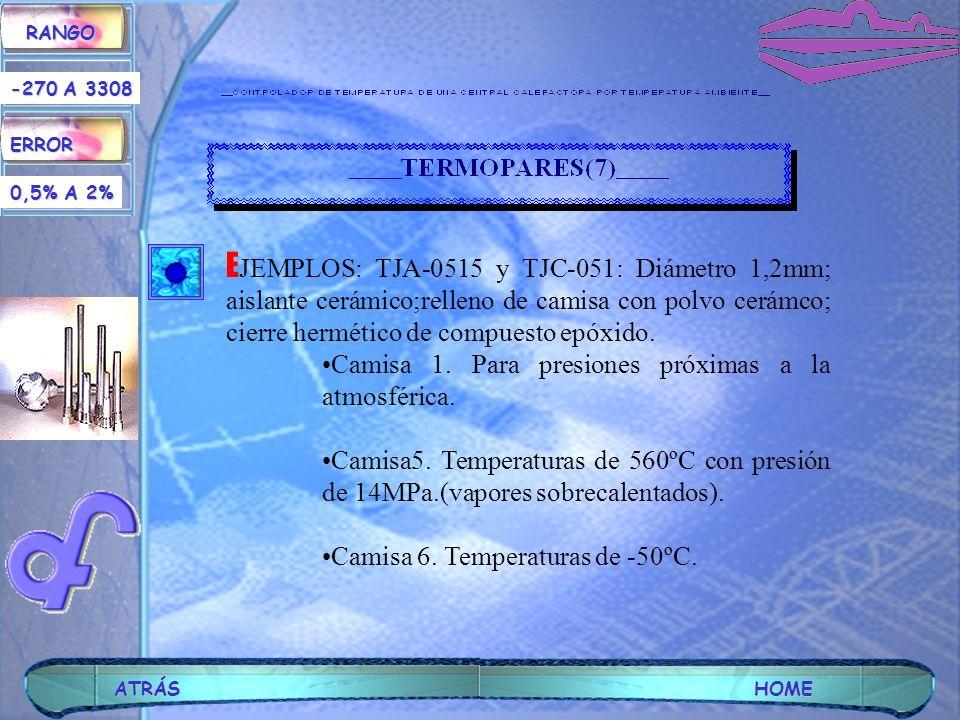 E JEMPLOS: TJA-0515 y TJC-051: Diámetro 1,2mm; aislante cerámico;relleno de camisa con polvo cerámco; cierre hermético de compuesto epóxido. Camisa 1.