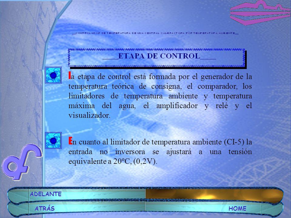 l a etapa de control está formada por el generador de la temperatura teórica de consigna, el comparador, los limitadores de temperatura ambiente y tem