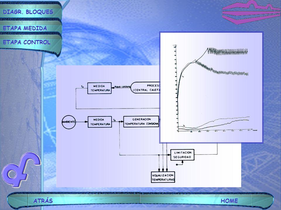 L os del primer grupo aprovechan, por ejemplo, que un cambio de temperatura produce un desfase en la luz que se propaga a lo largo de la fibra, hecho que puede detectar mediante interferometría.