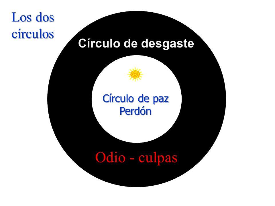 Círculo de paz Perdón Círculo de desgaste Los dos círculos Odio - culpas