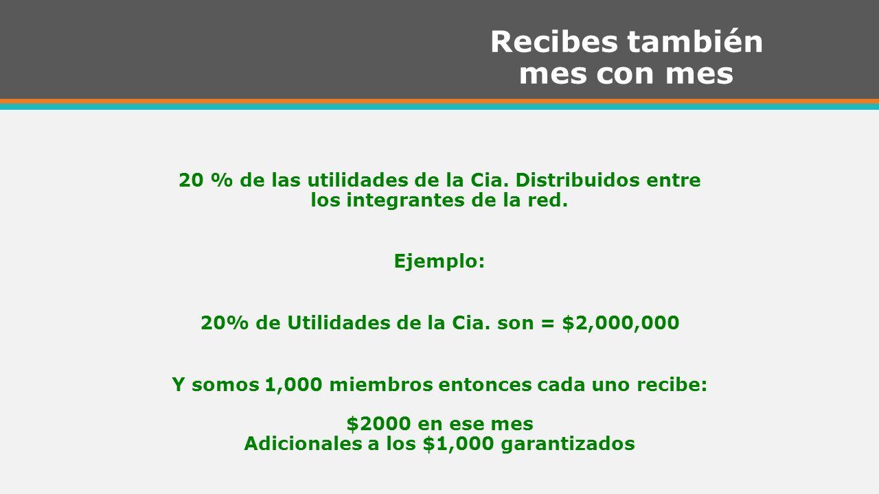Recibes también mes con mes 20 % de las utilidades de la Cia. Distribuidos entre los integrantes de la red. Ejemplo: 20% de Utilidades de la Cia. son