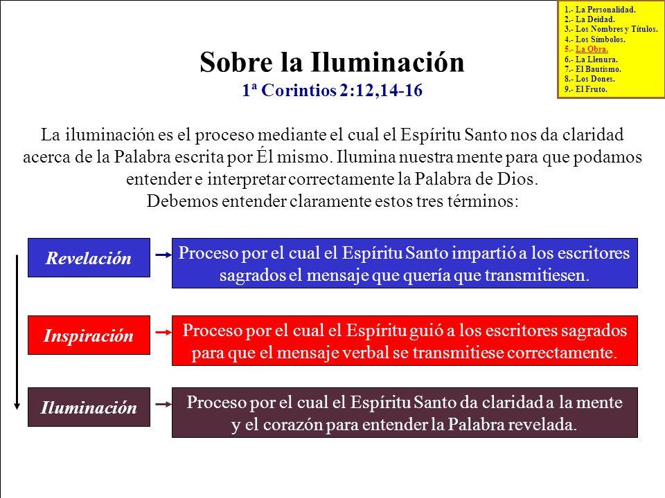 Sobre la Iluminación 1ª Corintios 2:12,14-16 La iluminación es el proceso mediante el cual el Espíritu Santo nos da claridad acerca de la Palabra escr