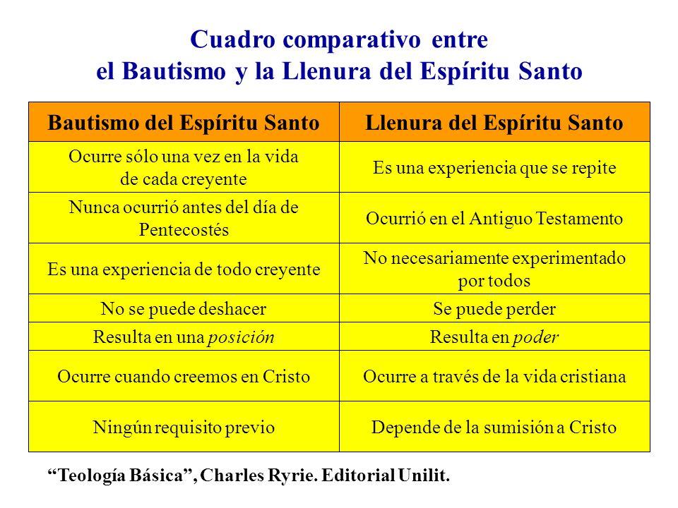 Cuadro comparativo entre el Bautismo y la Llenura del Espíritu Santo Ocurre sólo una vez en la vida de cada creyente Es una experiencia que se repite