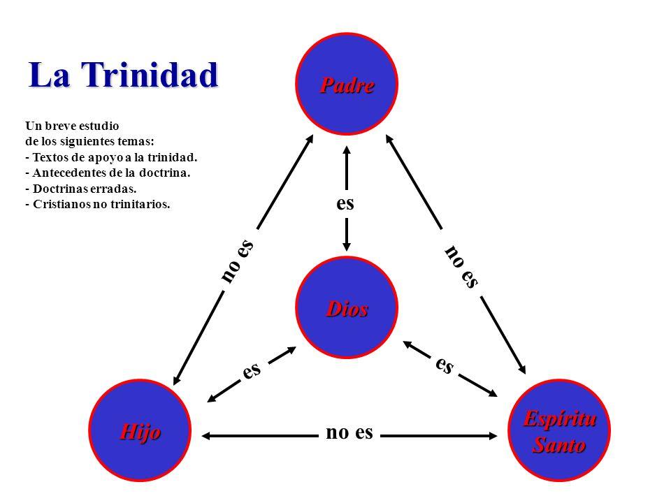 La Trinidad HijoEspírituSanto Padre Dios no es es Un breve estudio de los siguientes temas: - Textos de apoyo a la trinidad. - Antecedentes de la doct
